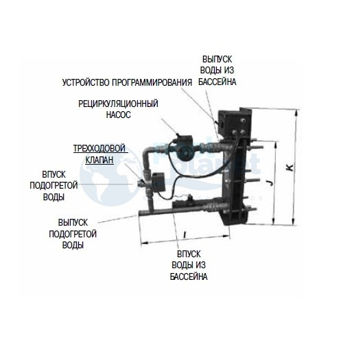 Оборудованный пластинчатый теплообменник вода/вода из титана Astralpool Etna-120 мощностью 120000 Ккал/ч