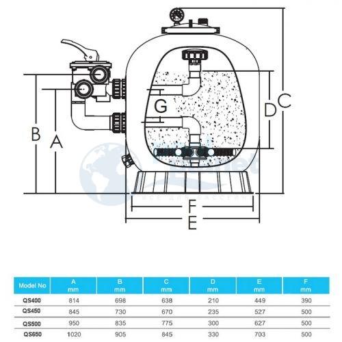Фильтр с боковым клапаном AquaViva QS500, 500 мм, 15,6 м3/ч