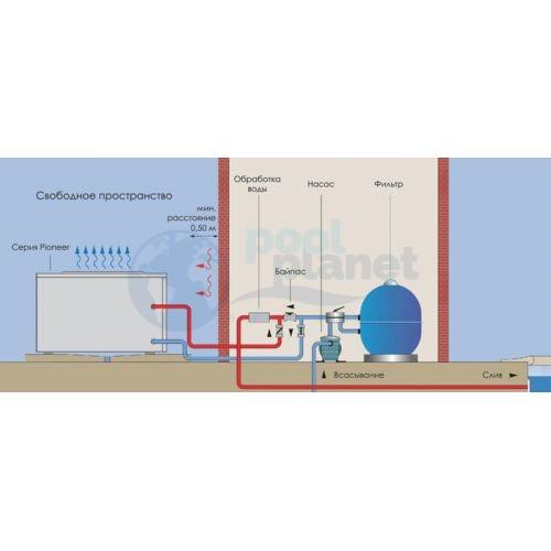 Тепловой насос Fairland PH18L - Горизонтальный - 5 кВт при 15°C - 230В, 1-фазн