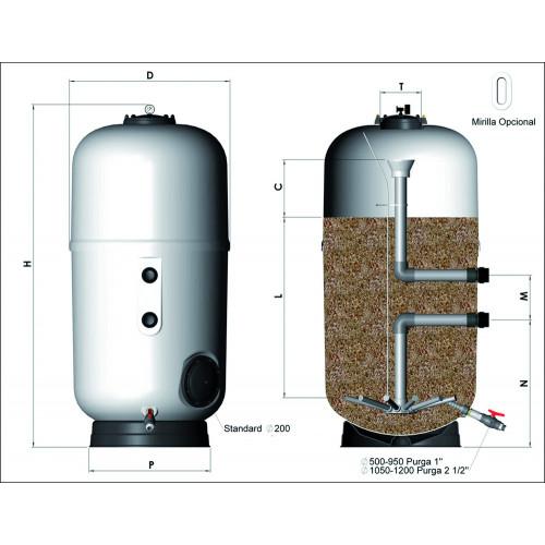 """Песчаный фильтр Astralpool Arctic. Диаметр 950 мм, 2 1/2"""""""