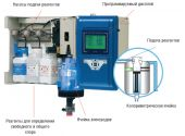 HTH контроллер HG-702