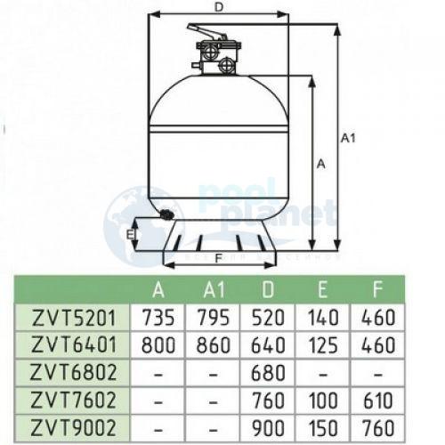 Фильтровальная установка Fiberpool Vaso ZVT-TR71, 9,5 м3/ч, 520 мм (верхнее подключение) / ZVTTR520-71