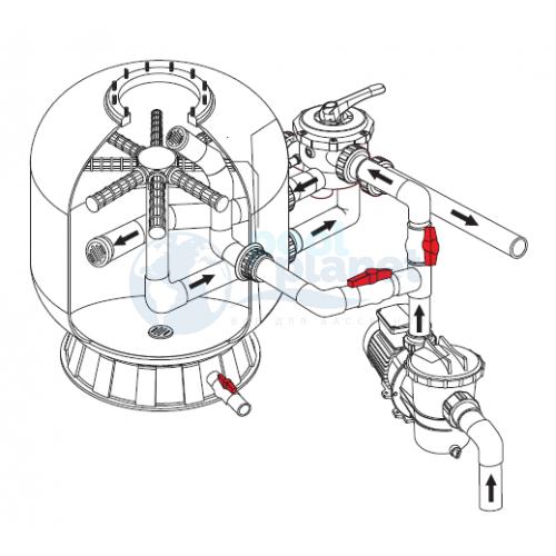 """Фильтр шпульной навивки Minder UF-MS18, d=450 мм, 8 м3/ч. С боковым вентилем 1 1/2"""". В комплекте с полиэтиленовым гранулированным наполнителем (биологическая очистка)."""