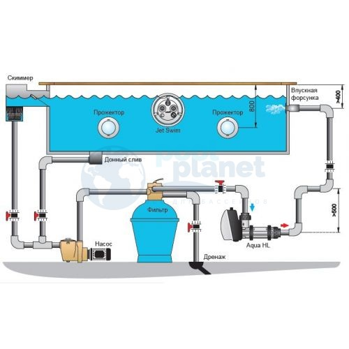 Эл.нагреватель Pahlen Aqua HL, 3 кВт, 380 в, ТЭН из титана (141800T)