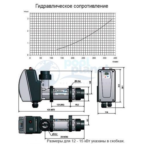 Эл.нагреватель Pahlen Aqua HL, 15 кВт, 380 в, ТЭН Icoloy (141804)