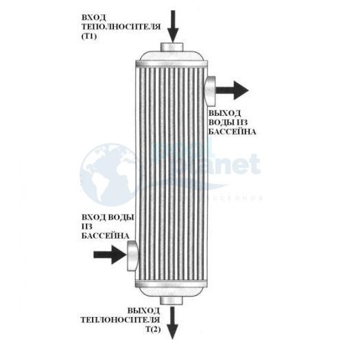 Теплообменник Pahlen вертикальный 60 кВт Maxi-Flo (11366)