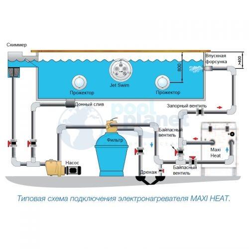 Электронагреватель Pahlen Maxi Heat Digital, Incoloy, 30кВт (1510030)
