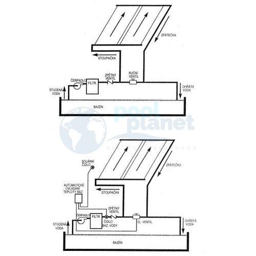 Панель управления солнечными панелями VagnerPool
